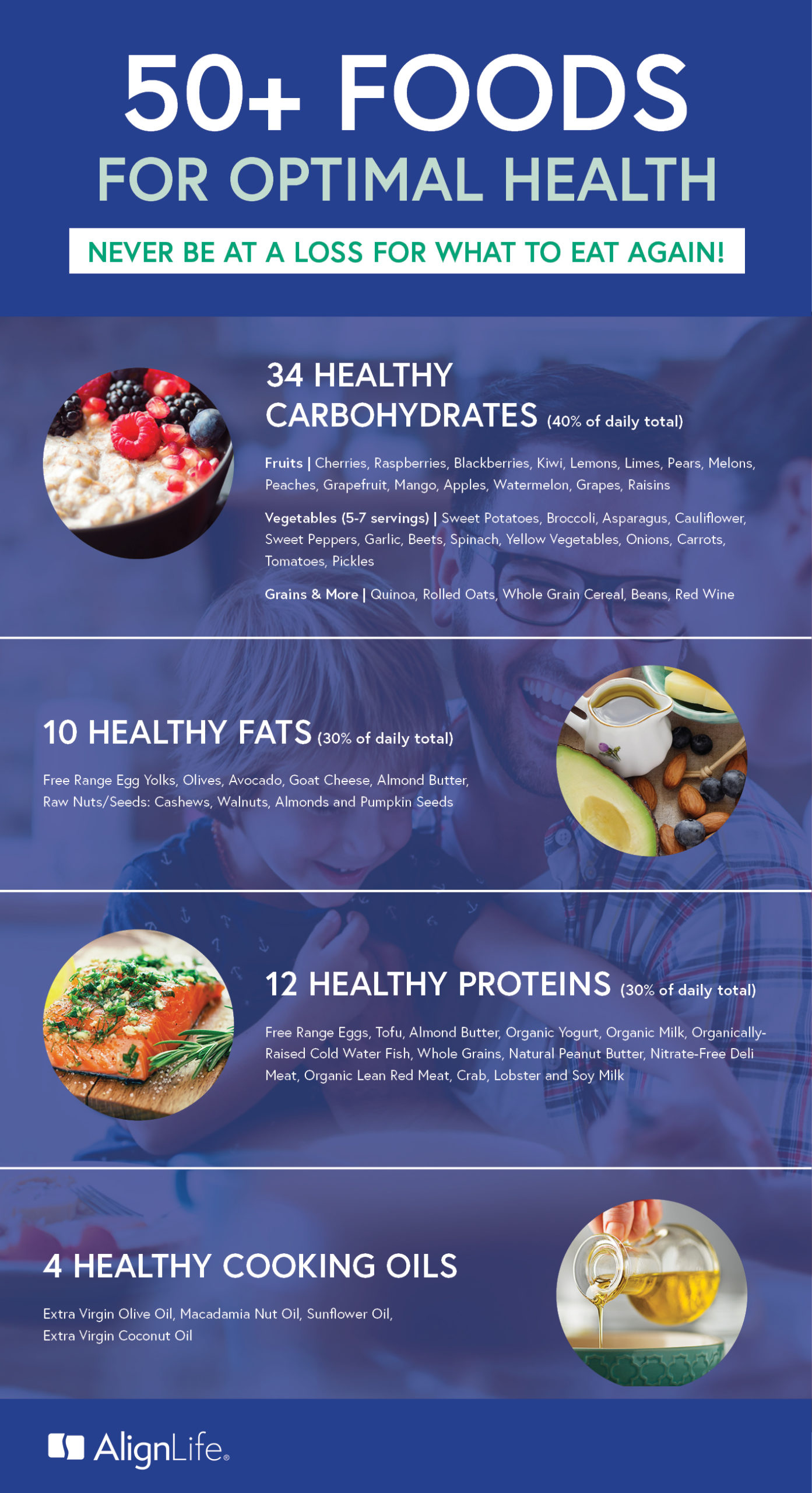 50+ Foods for Optimal Health