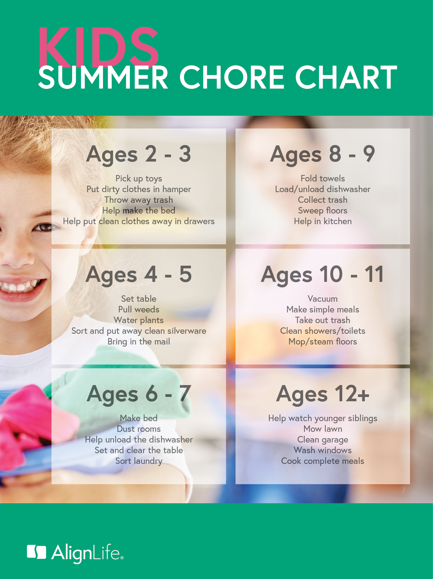 kids summer chore chart by age