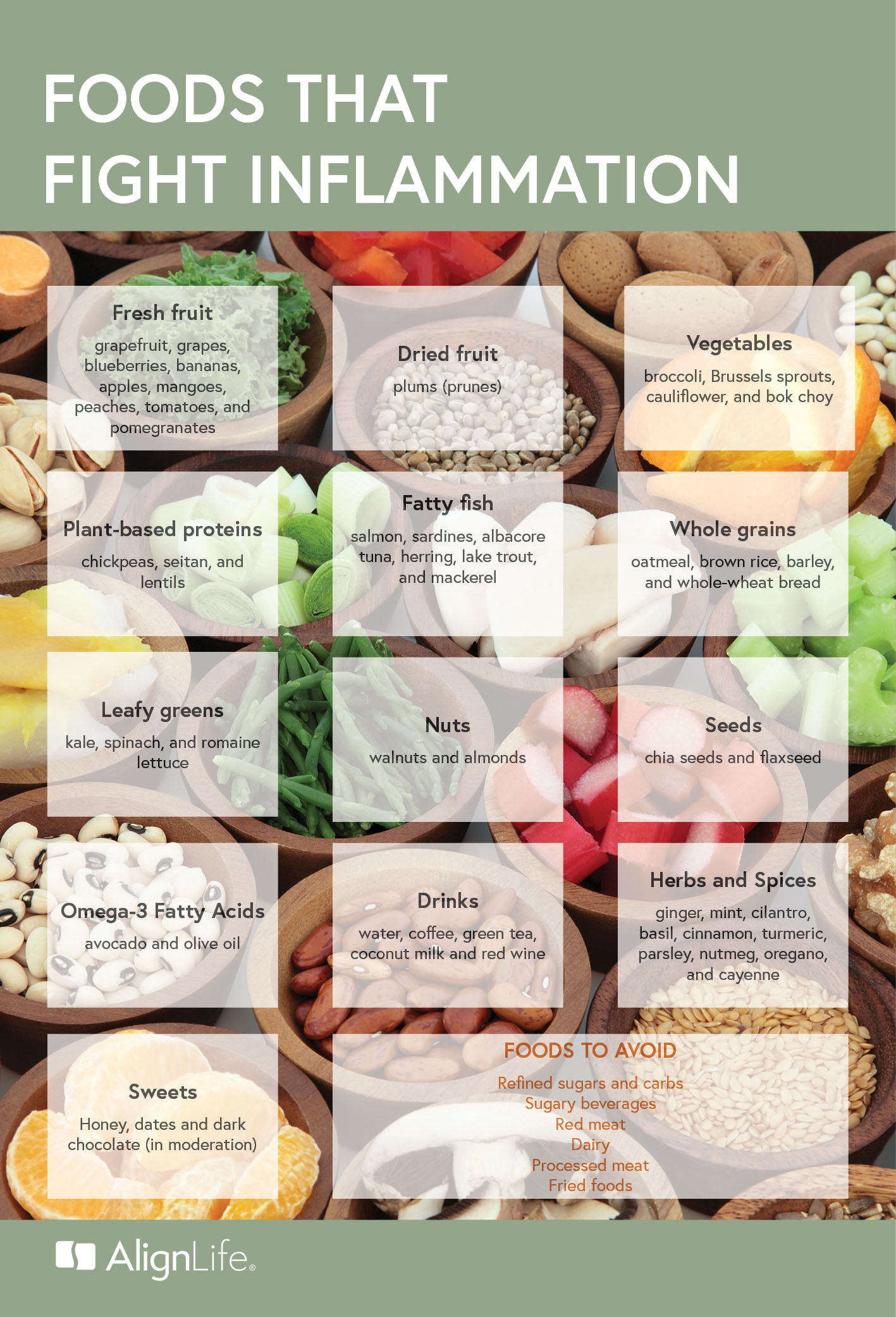 Top Anti-inflammatory Foods - Foods that Fight Inflammation - AlignLife.com