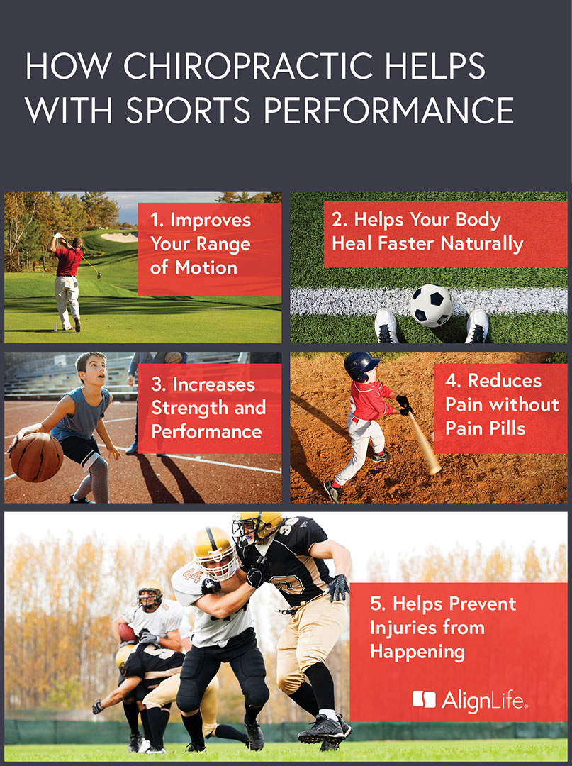 how chiropractic helps with sports performance in various sports - golf, basketball, football, soccer and baseball